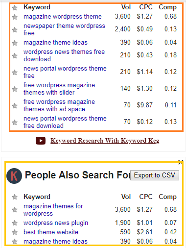free blogging tool for keyword research