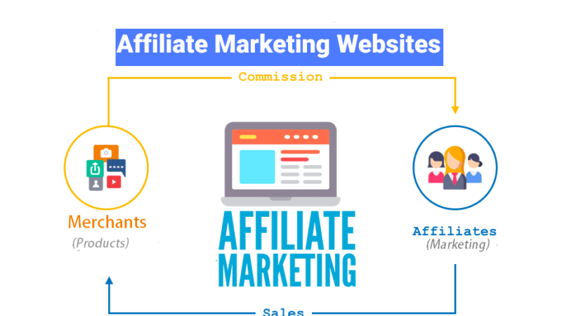 25 High Paying Affiliate Programs for Bloggers in 2020