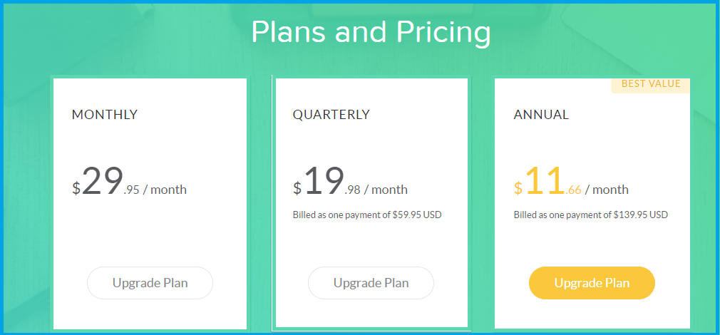 Grammarly Premium Plans & Cost